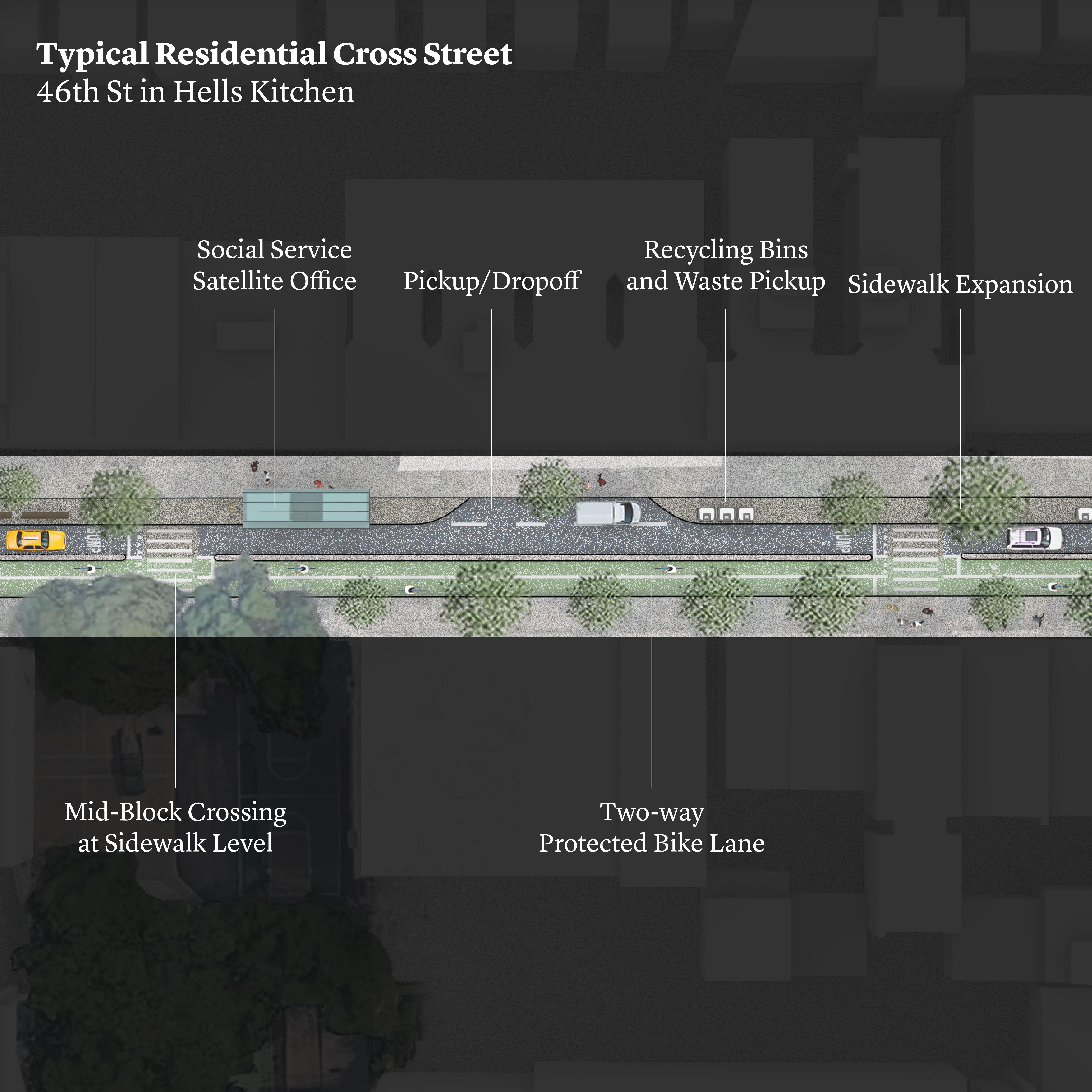 new york street plan