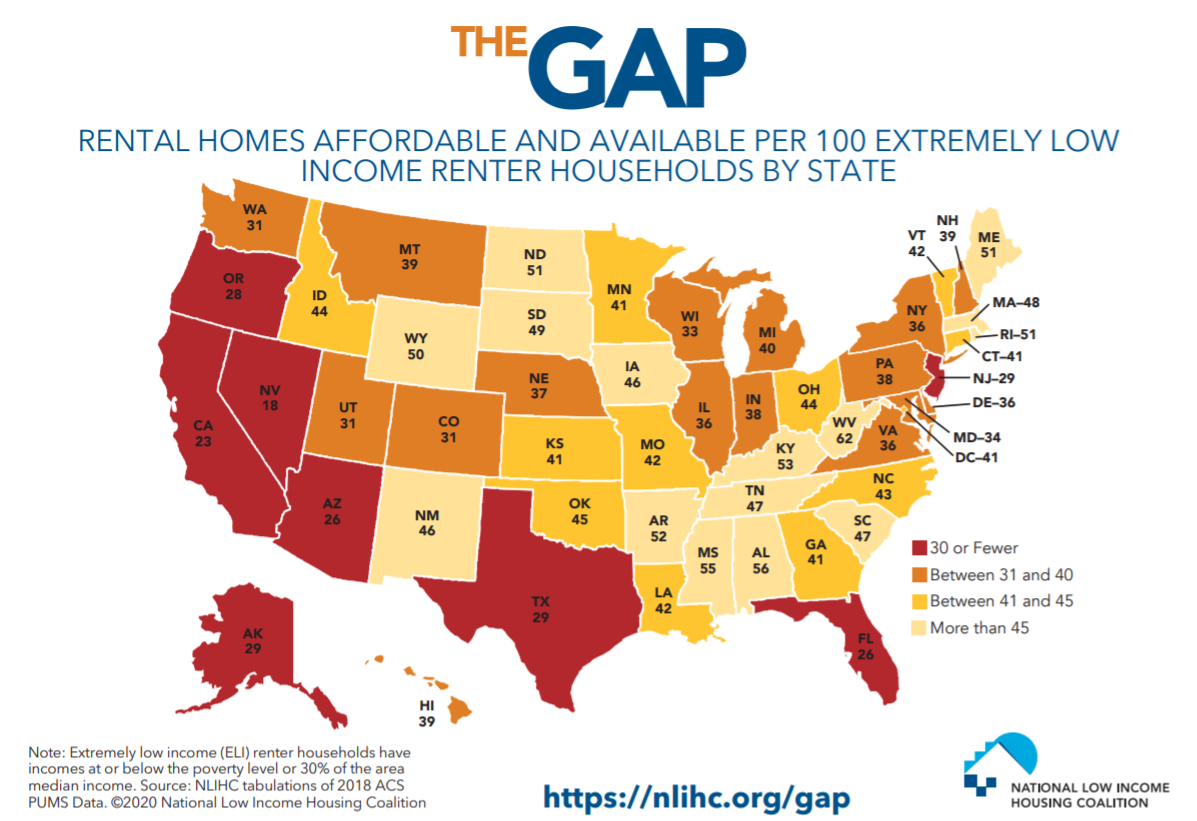 affordable housing equity